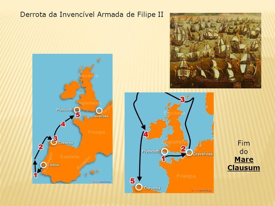Derrota da Invencível Armada de Filipe II