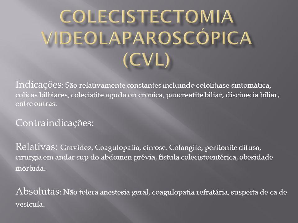 Colecistectomia videolaparoscópica (CVL)
