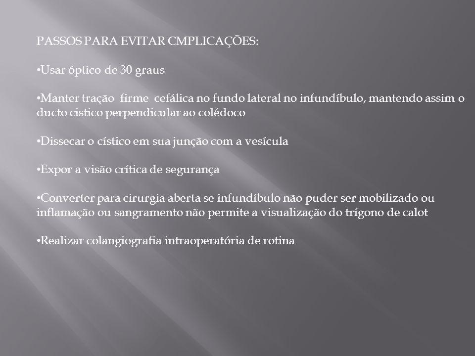 PASSOS PARA EVITAR CMPLICAÇÕES: