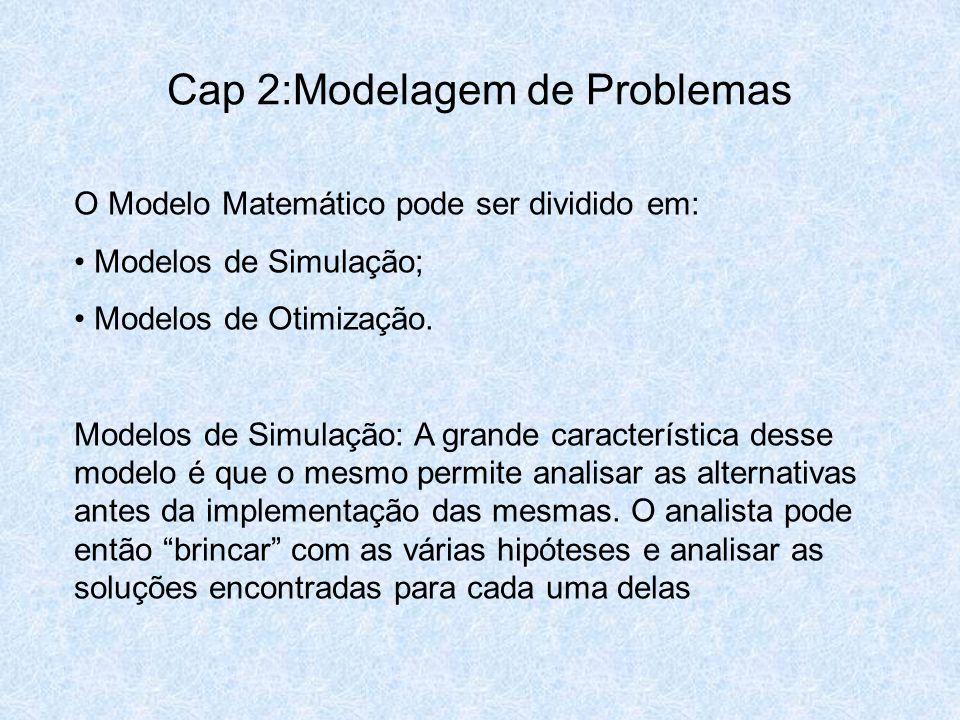 Cap 2:Modelagem de Problemas