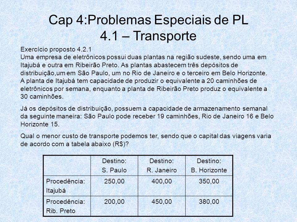 Cap 4:Problemas Especiais de PL 4.1 – Transporte