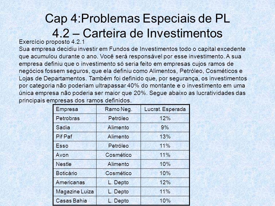 Cap 4:Problemas Especiais de PL 4.2 – Carteira de Investimentos
