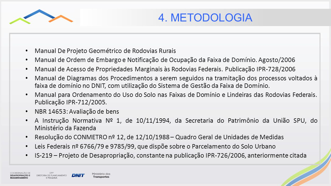 4. METODOLOGIA Manual De Projeto Geométrico de Rodovias Rurais