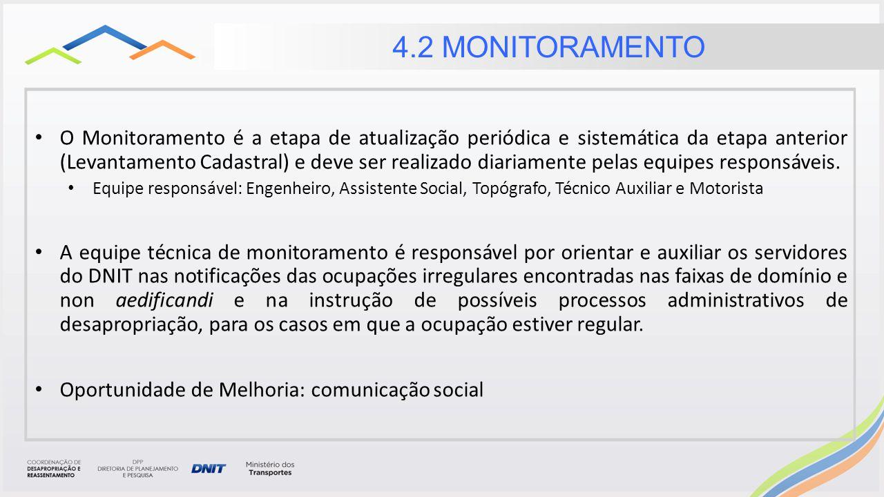 4.2 MONITORAMENTO