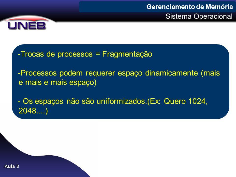 Trocas de processos = Fragmentação