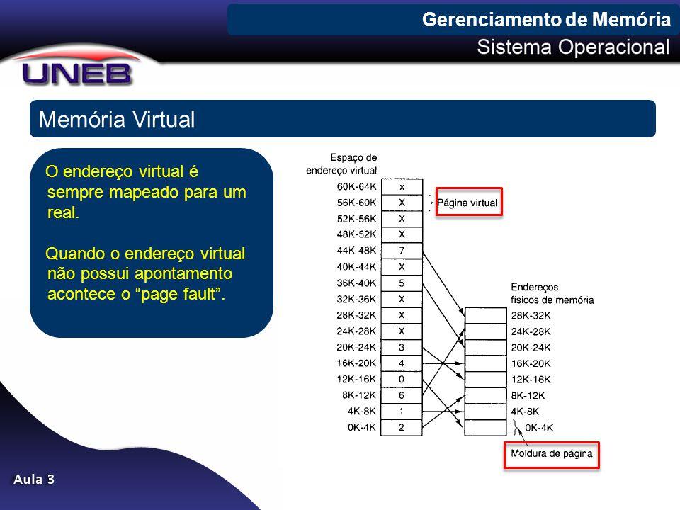 Memória Virtual Gerenciamento de Memória
