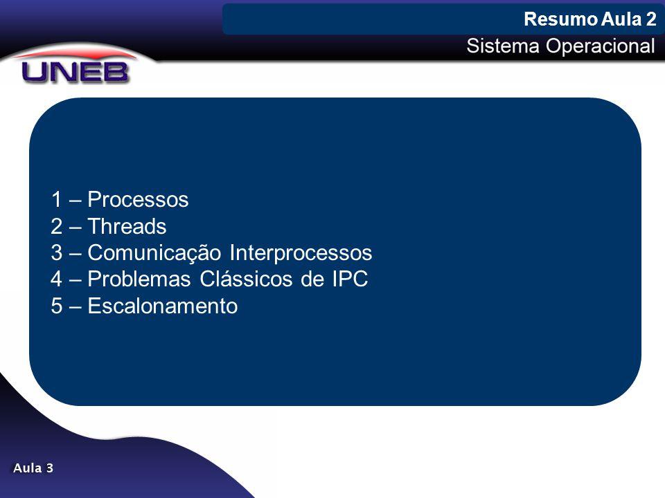 3 – Comunicação Interprocessos 4 – Problemas Clássicos de IPC