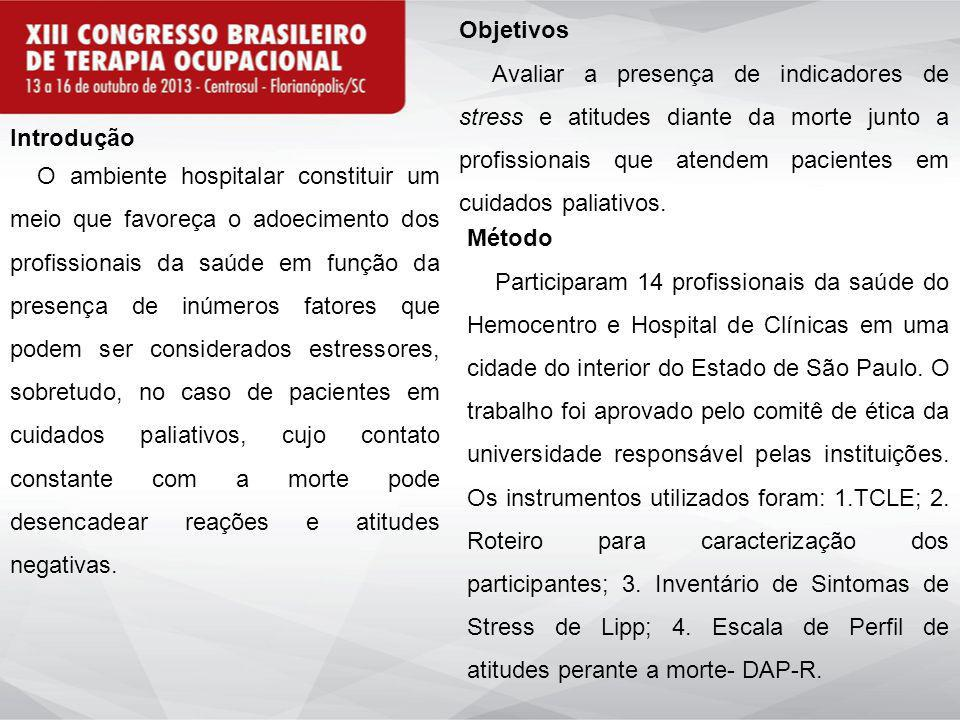 Objetivos Avaliar a presença de indicadores de stress e atitudes diante da morte junto a profissionais que atendem pacientes em cuidados paliativos.