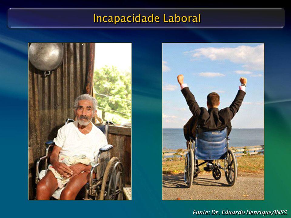 Incapacidade Laboral Fonte: Dr. Eduardo Henrique/INSS