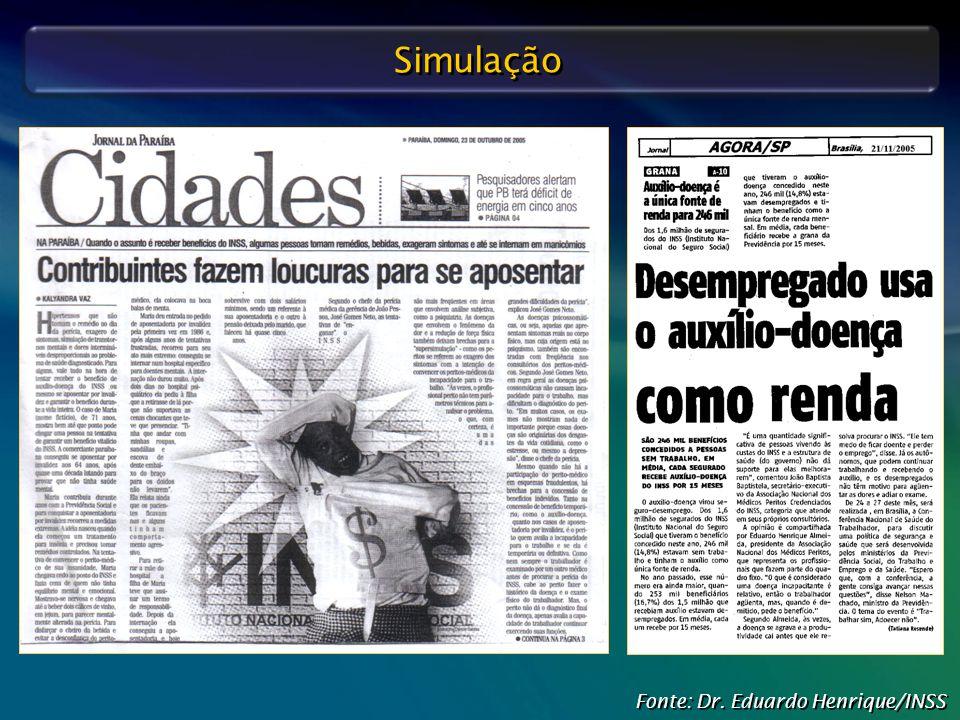 Simulação Fonte: Dr. Eduardo Henrique/INSS