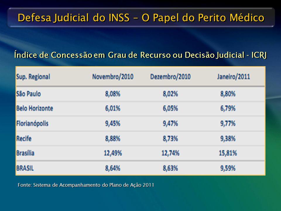 Índice de Concessão em Grau de Recurso ou Decisão Judicial - ICRJ