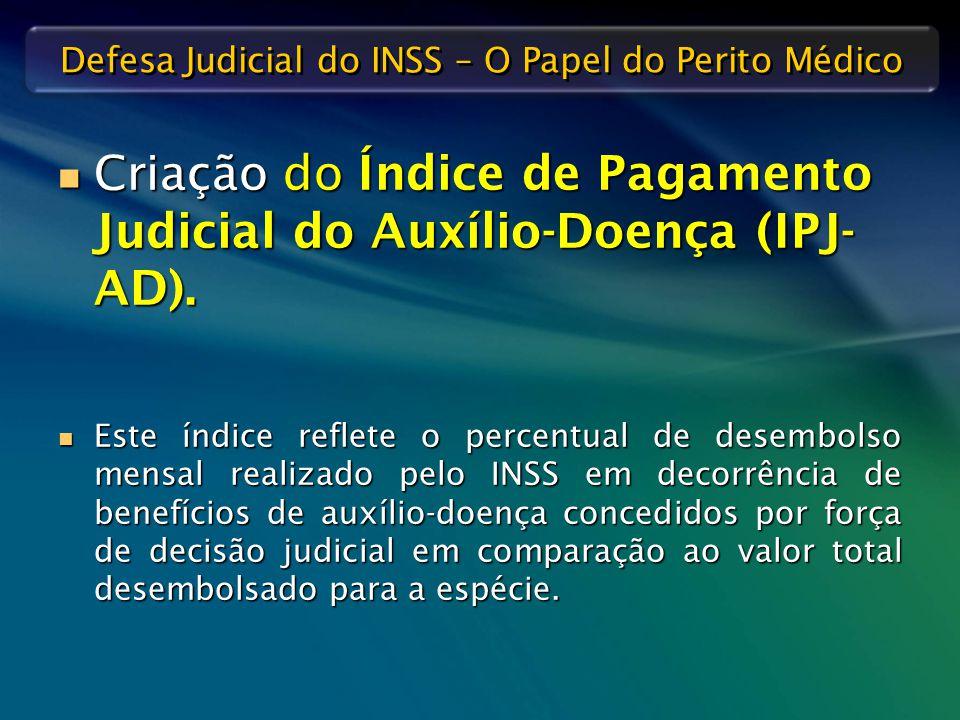 Criação do Índice de Pagamento Judicial do Auxílio-Doença (IPJ-AD).