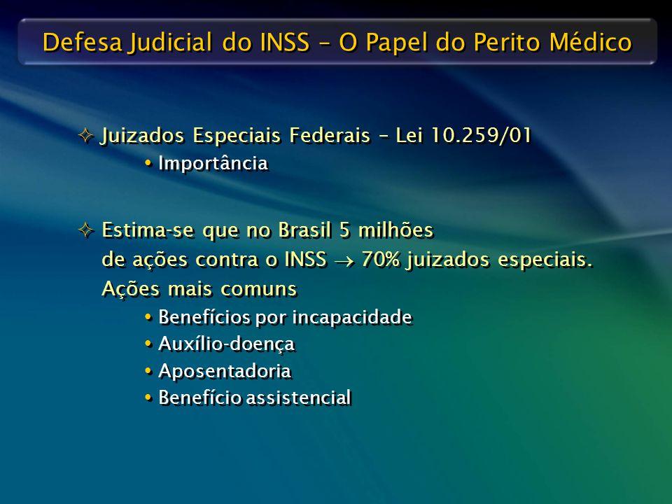 Juizados Especiais Federais – Lei 10.259/01  Importância