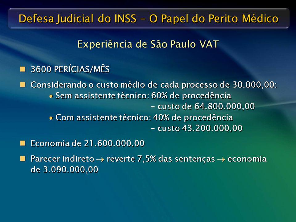 Experiência de São Paulo VAT