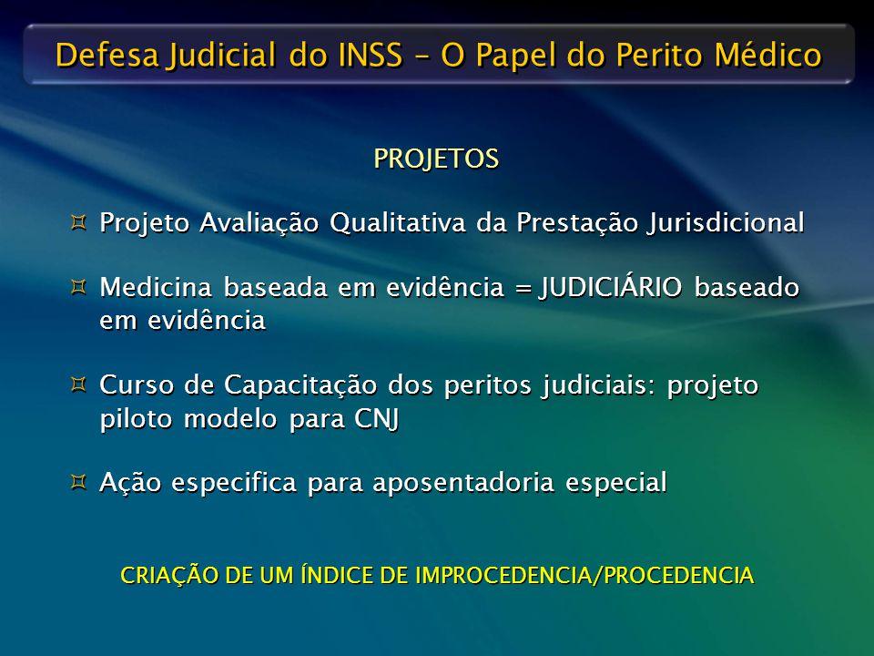 CRIAÇÃO DE UM ÍNDICE DE IMPROCEDENCIA/PROCEDENCIA