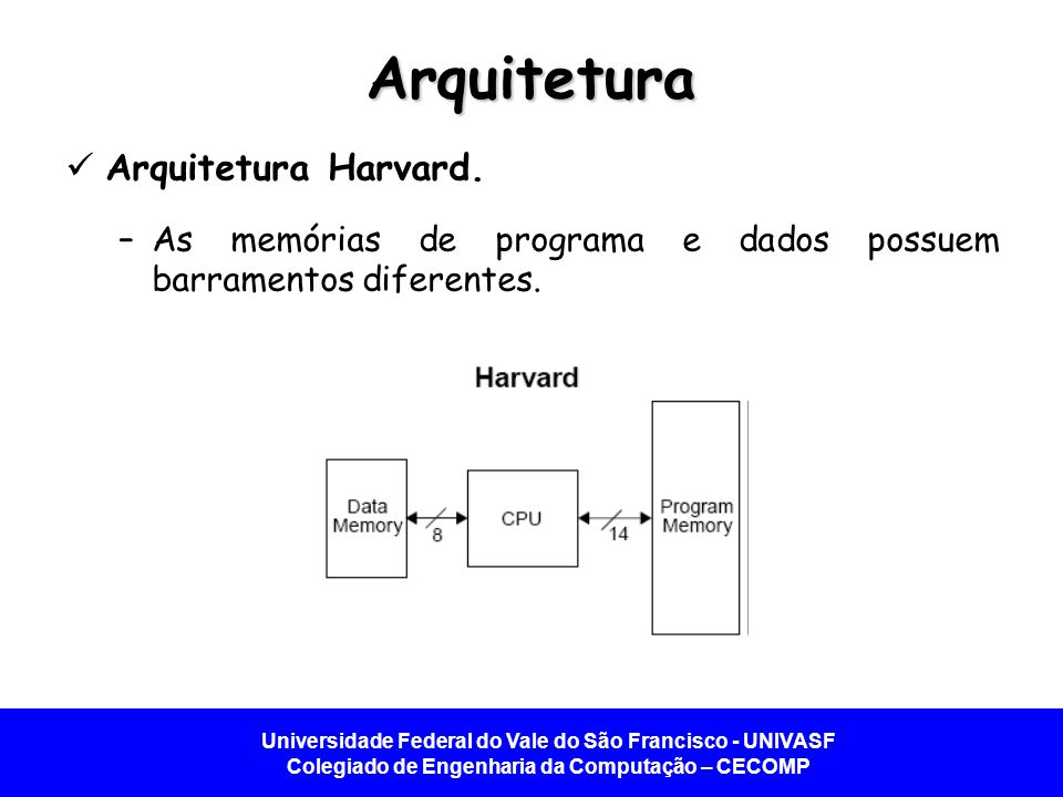 Arquitetura Arquitetura Harvard.