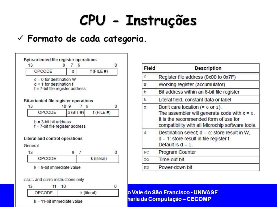 CPU - Instruções Formato de cada categoria.