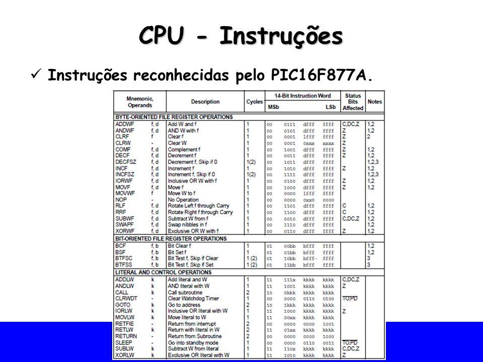 CPU - Instruções Instruções reconhecidas pelo PIC16F877A.