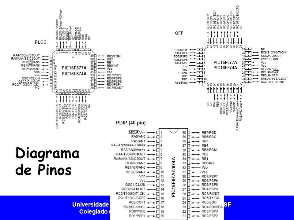 Diagrama de Pinos