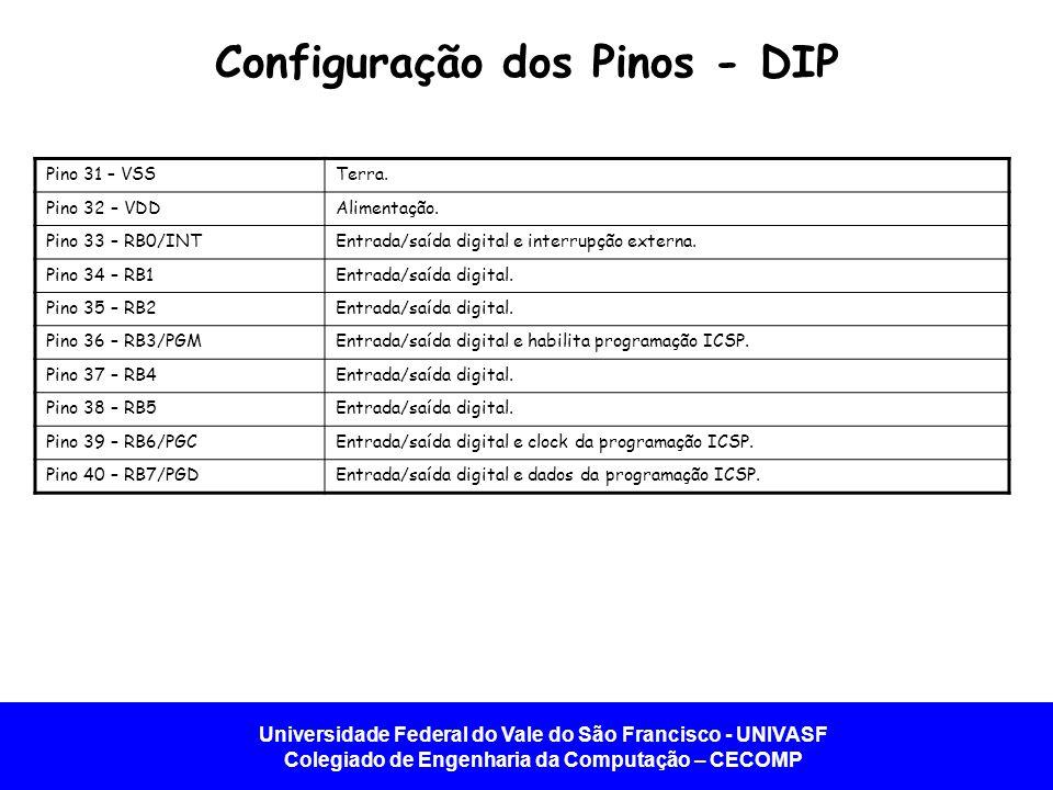Configuração dos Pinos - DIP