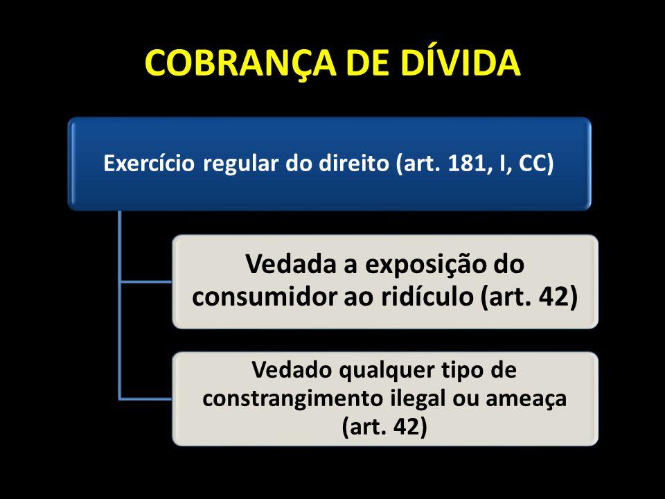 COBRANÇA DE DÍVIDA Exercício regular do direito (art. 181, I, CC) Vedada a exposição do consumidor ao ridículo (art. 42)