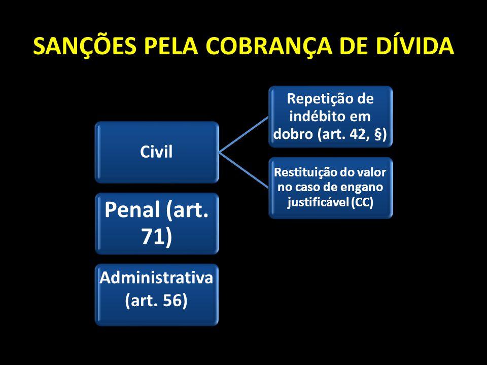 SANÇÕES PELA COBRANÇA DE DÍVIDA