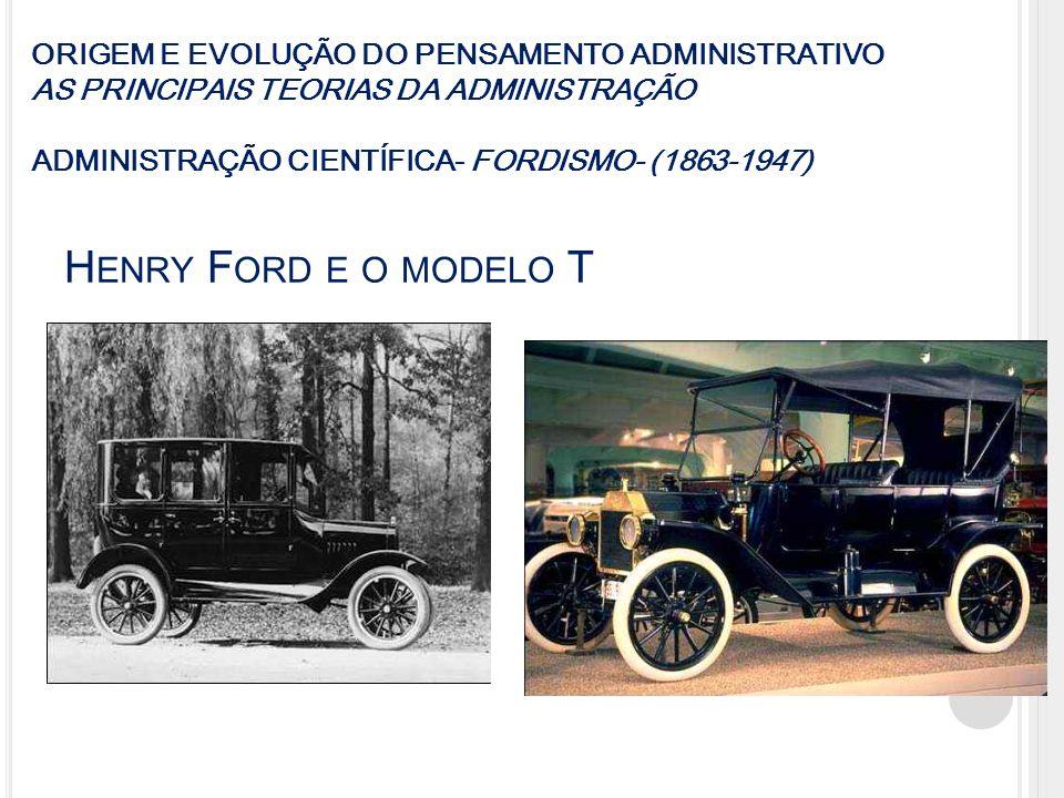 Henry Ford e o modelo T ORIGEM E EVOLUÇÃO DO PENSAMENTO ADMINISTRATIVO