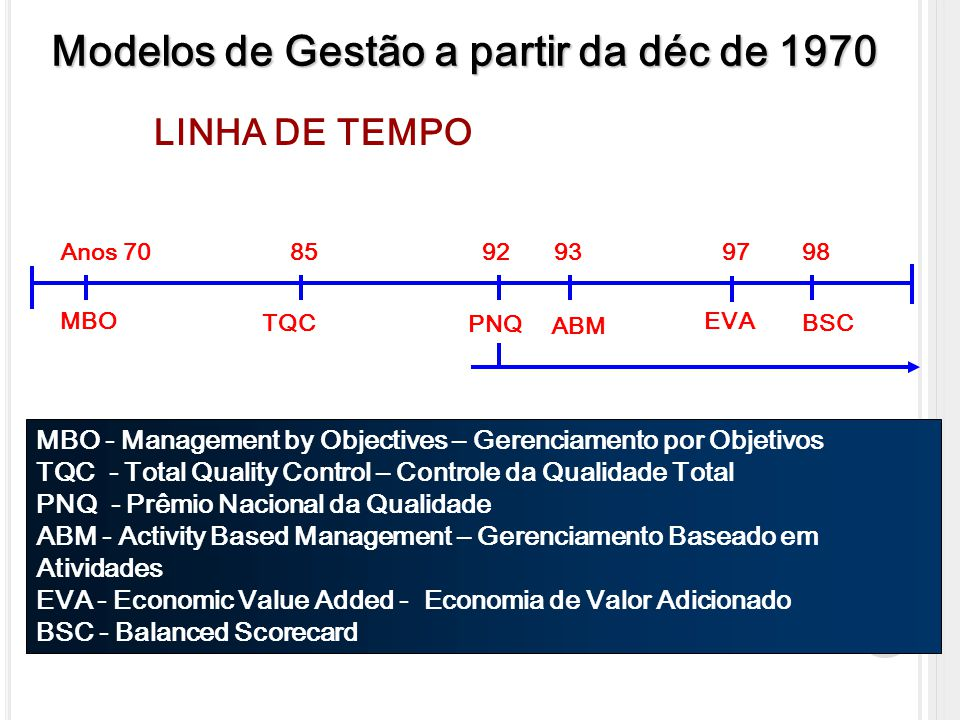 Modelos de Gestão a partir da déc de 1970