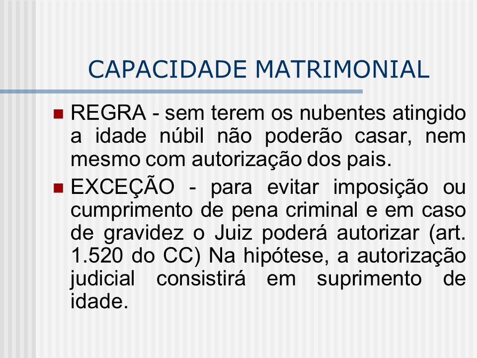 CAPACIDADE MATRIMONIAL