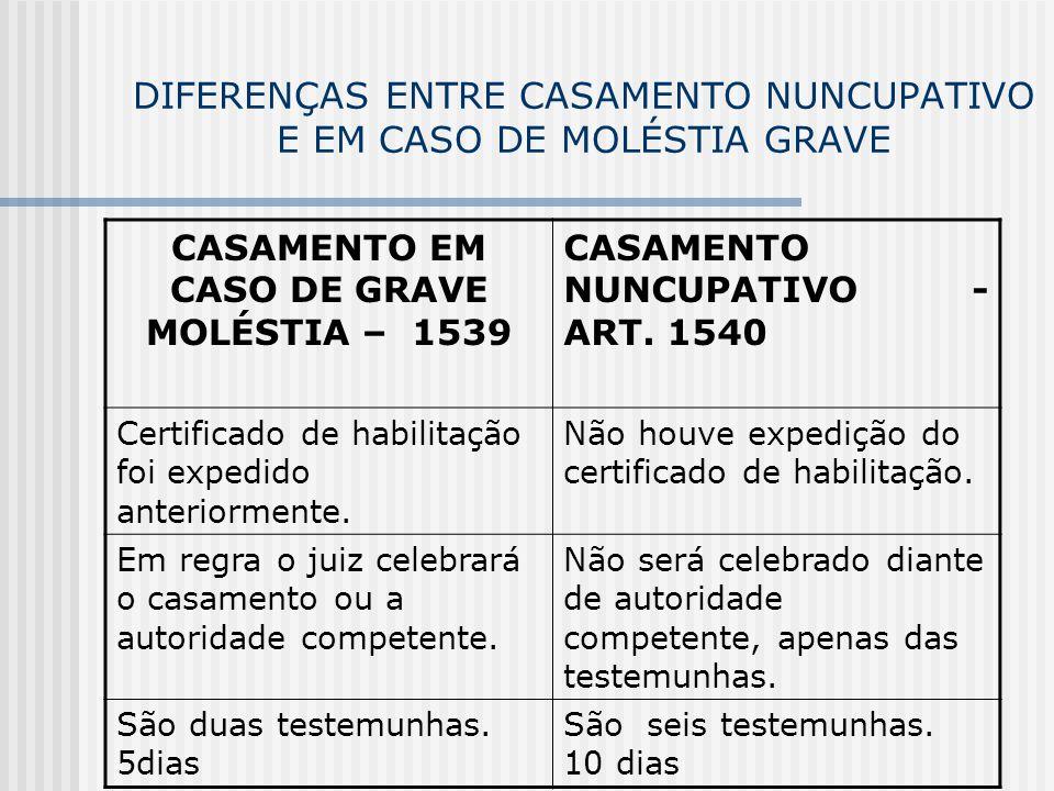 DIFERENÇAS ENTRE CASAMENTO NUNCUPATIVO E EM CASO DE MOLÉSTIA GRAVE