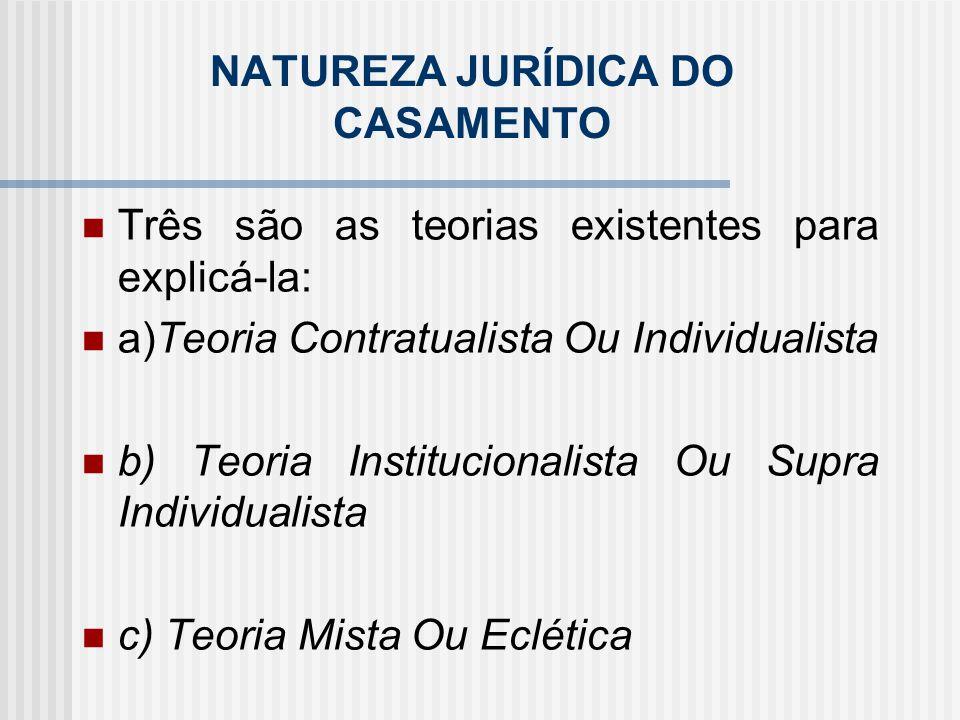 NATUREZA JURÍDICA DO CASAMENTO