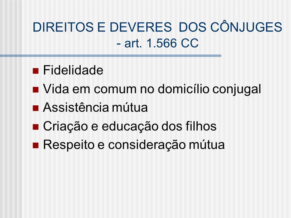 DIREITOS E DEVERES DOS CÔNJUGES - art. 1.566 CC