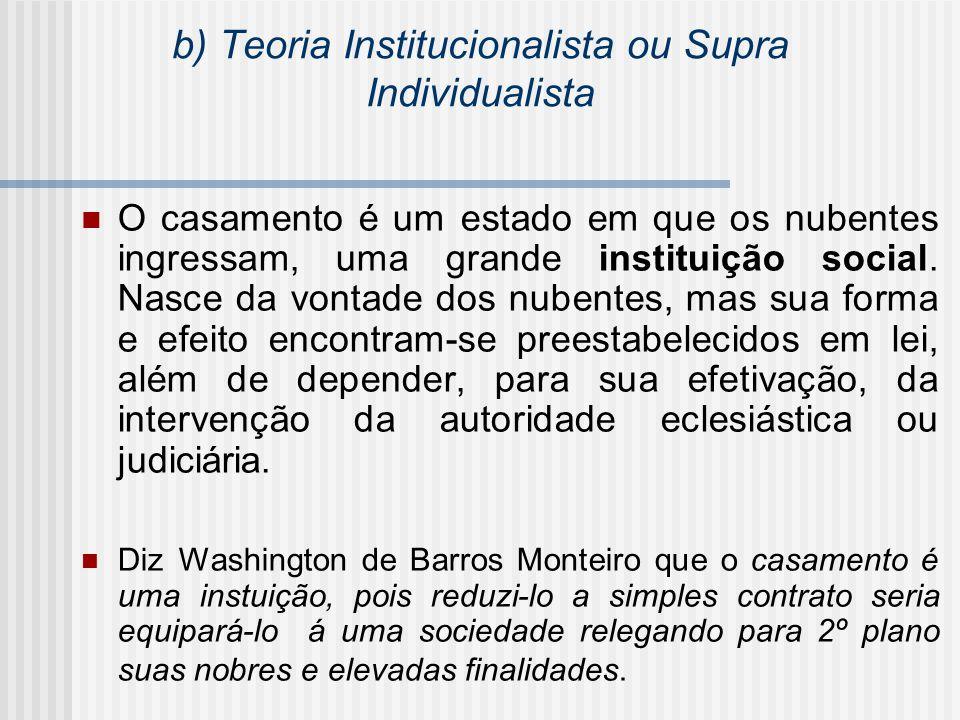 b) Teoria Institucionalista ou Supra Individualista