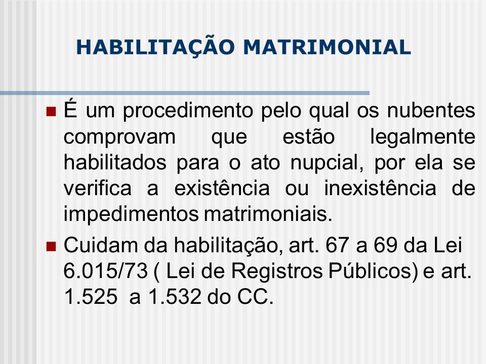 HABILITAÇÃO MATRIMONIAL