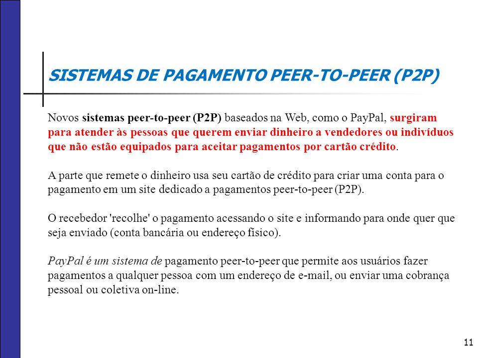 SISTEMAS DE PAGAMENTO PEER-TO-PEER (P2P)