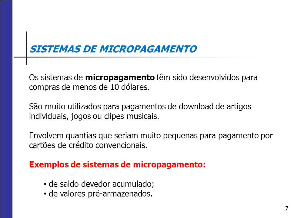 SISTEMAS DE MICROPAGAMENTO