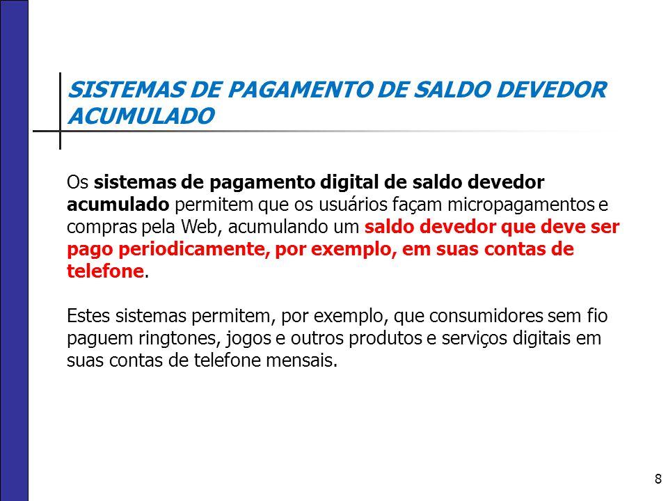 SISTEMAS DE PAGAMENTO DE SALDO DEVEDOR ACUMULADO