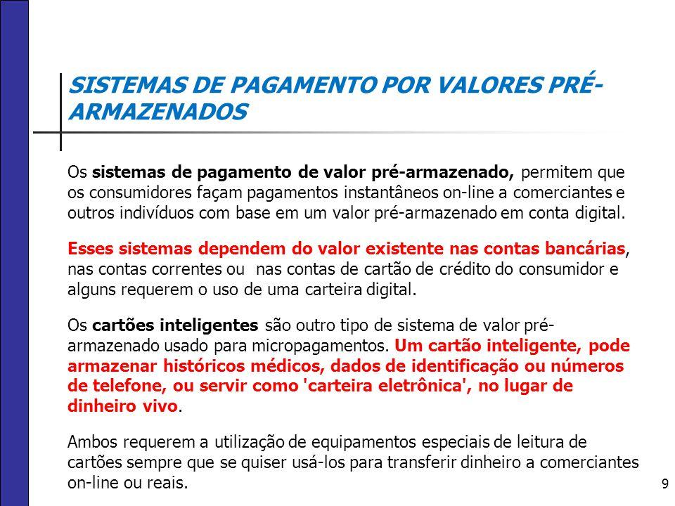SISTEMAS DE PAGAMENTO POR VALORES PRÉ-ARMAZENADOS