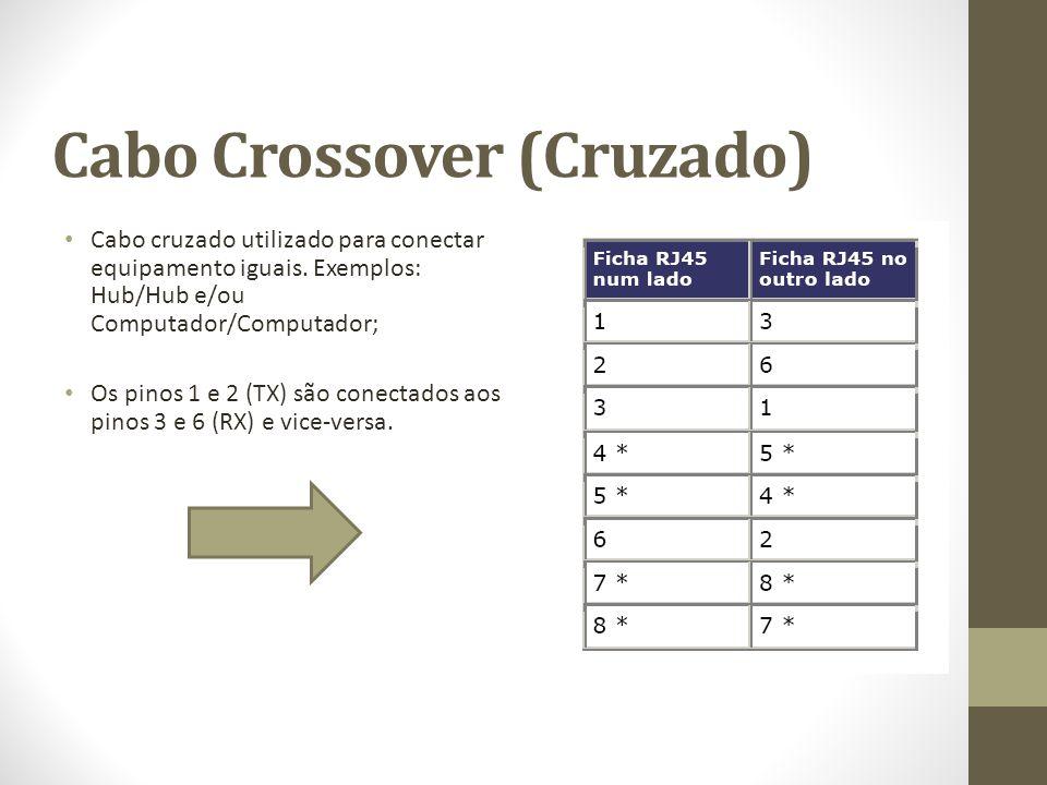 Cabo Crossover (Cruzado)