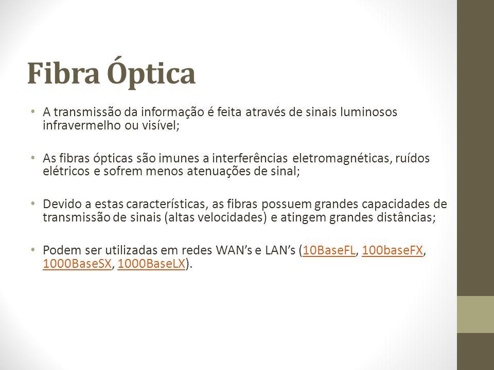 Fibra Óptica A transmissão da informação é feita através de sinais luminosos infravermelho ou visível;