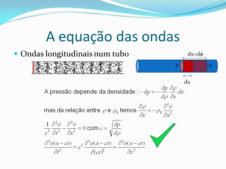 A equação das ondas Ondas longitudinais num tubo dx+d P P dx