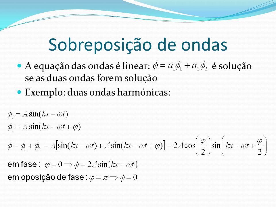 Sobreposição de ondas A equação das ondas é linear: é solução se as duas ondas forem solução.