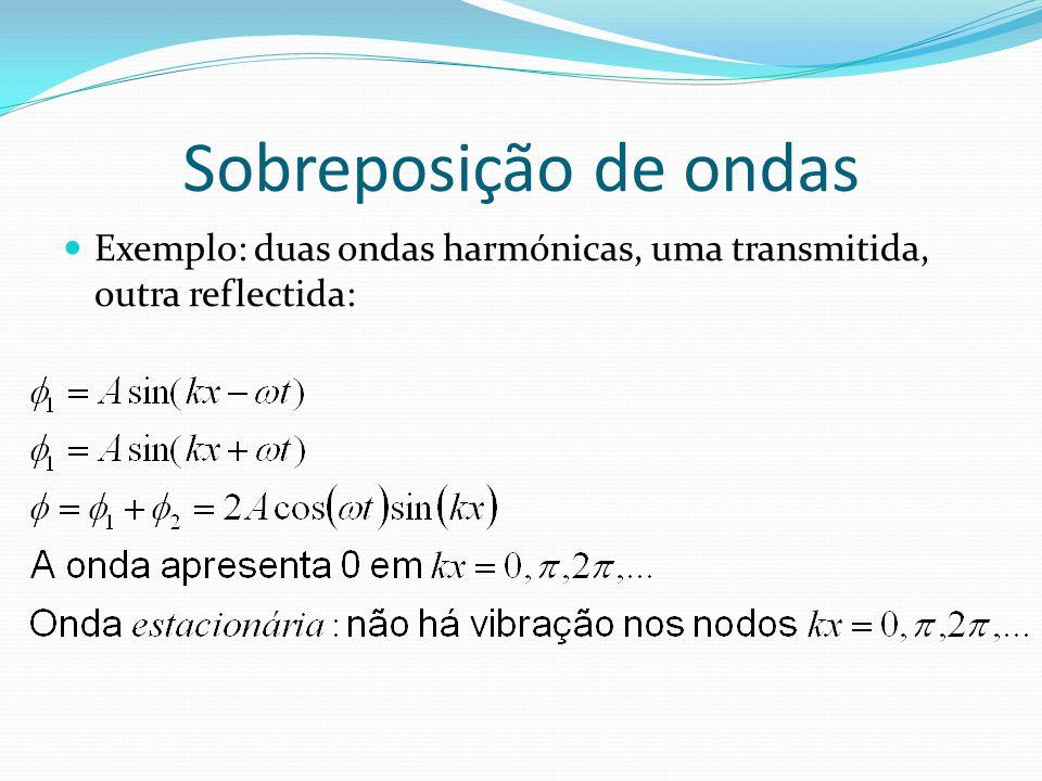 Sobreposição de ondas Exemplo: duas ondas harmónicas, uma transmitida, outra reflectida: