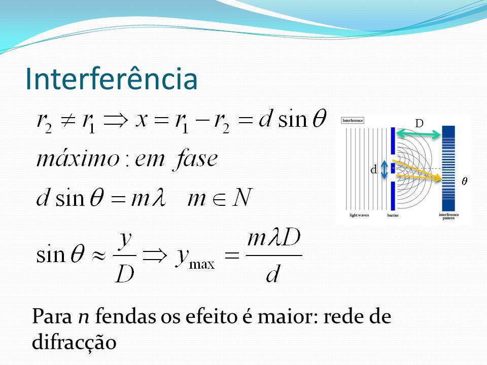 Interferência D d  Para n fendas os efeito é maior: rede de difracção