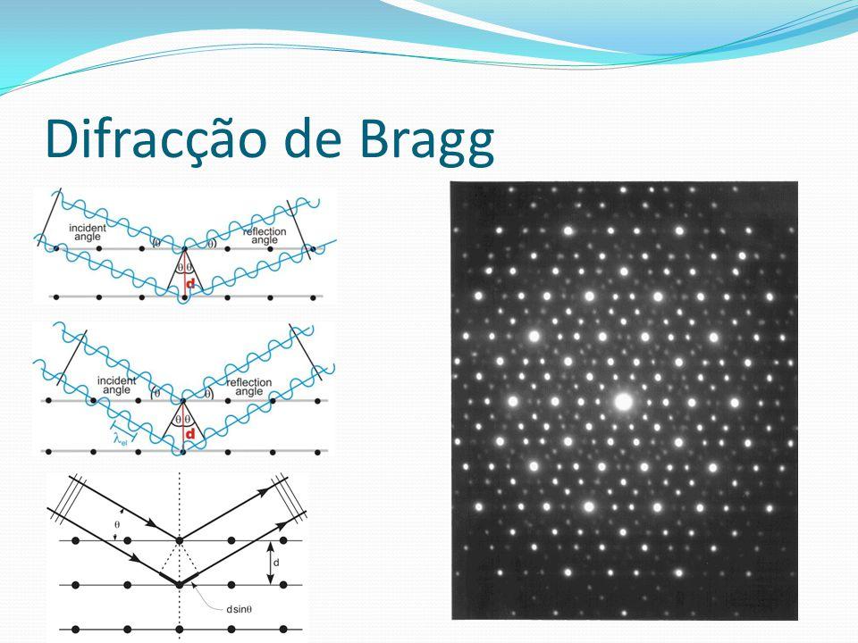 Difracção de Bragg