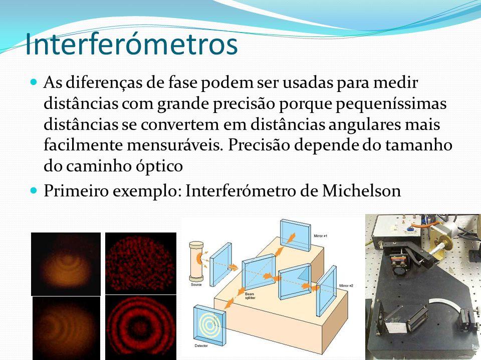 Interferómetros
