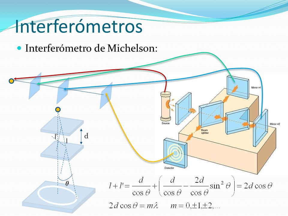 Interferómetros Interferómetro de Michelson: l' d l 