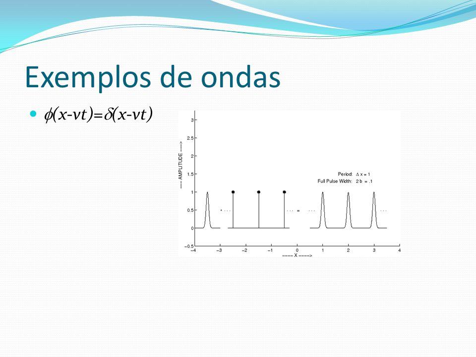 Exemplos de ondas (x-vt)=(x-vt)