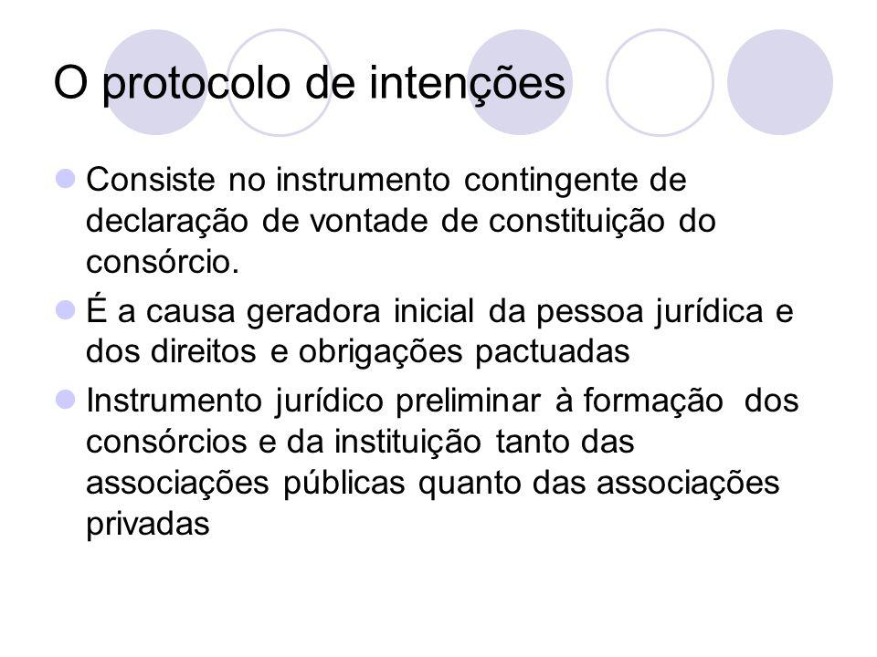 O protocolo de intenções