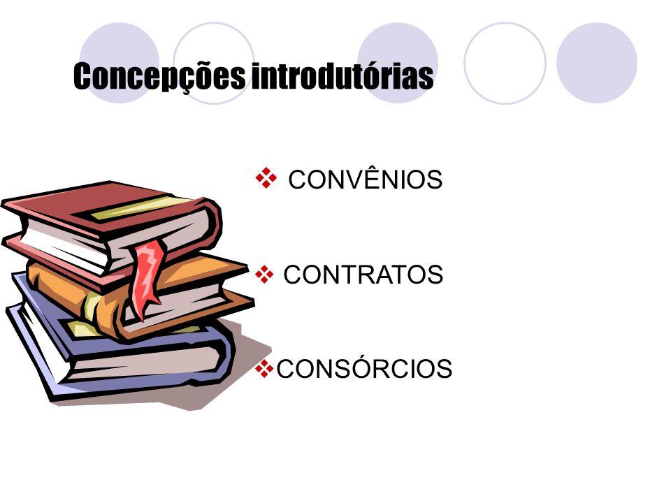Concepções introdutórias